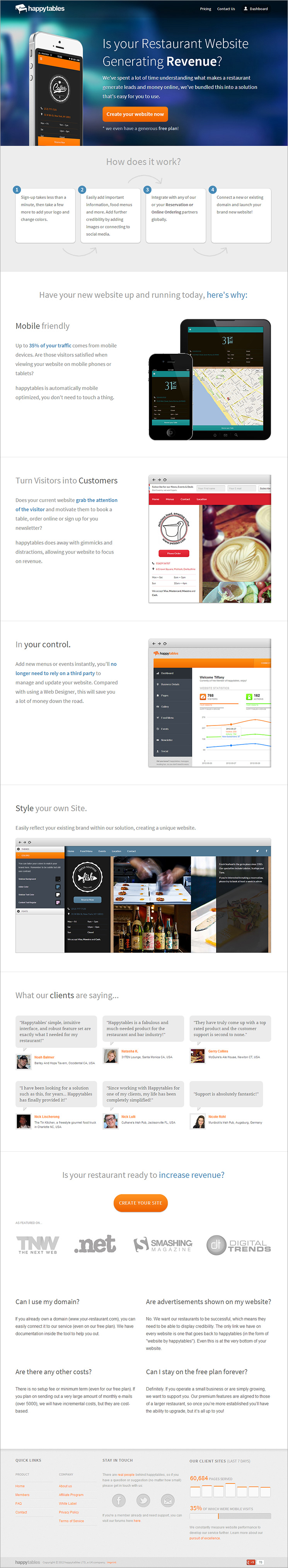 Landing Page After